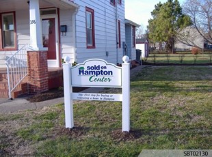 Real Estate Custom Post and Panel Sign