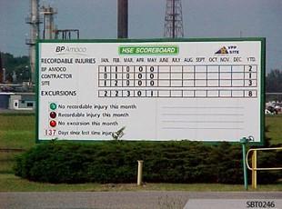 BP Injury Free Scoreboard