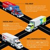 INFOGRAPHIC: Drive Your Point Home with Truck & Trailer Graphics