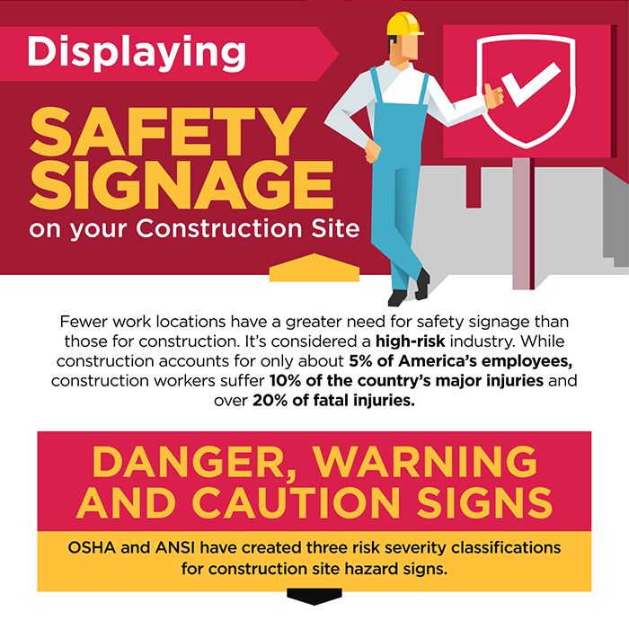 Construction Signs For Builders Contractors Signs By Tomorrow