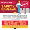 INFOGRAPHIC: Displaying Safety Signage on your Construction Site