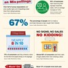 INFOGRAPHIC: Building Signs