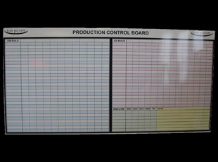 Production Board